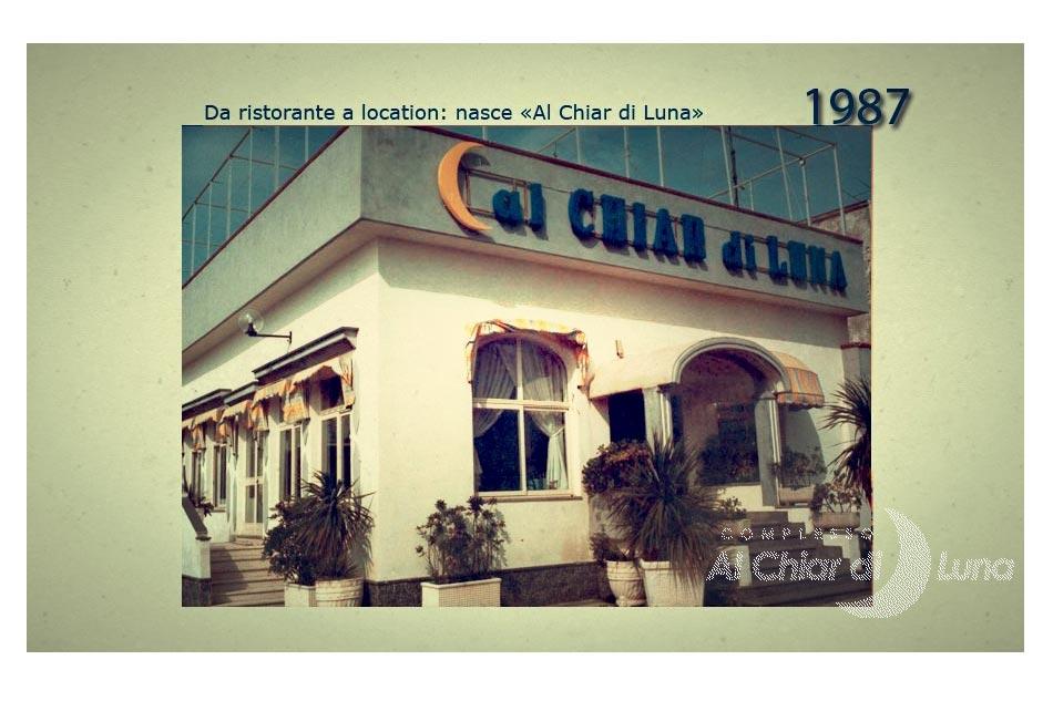 Storia Al Chiar di Luna: 1987