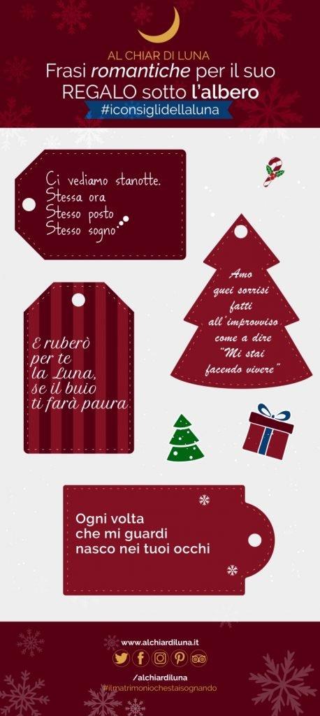 Frasi Romantiche Per Natale.Frasi Romantiche Per Il Suo Regalo Sotto L Albero Al Chiar Di Luna