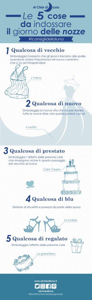 Le 5 cose da indossare il giorno delle nozze